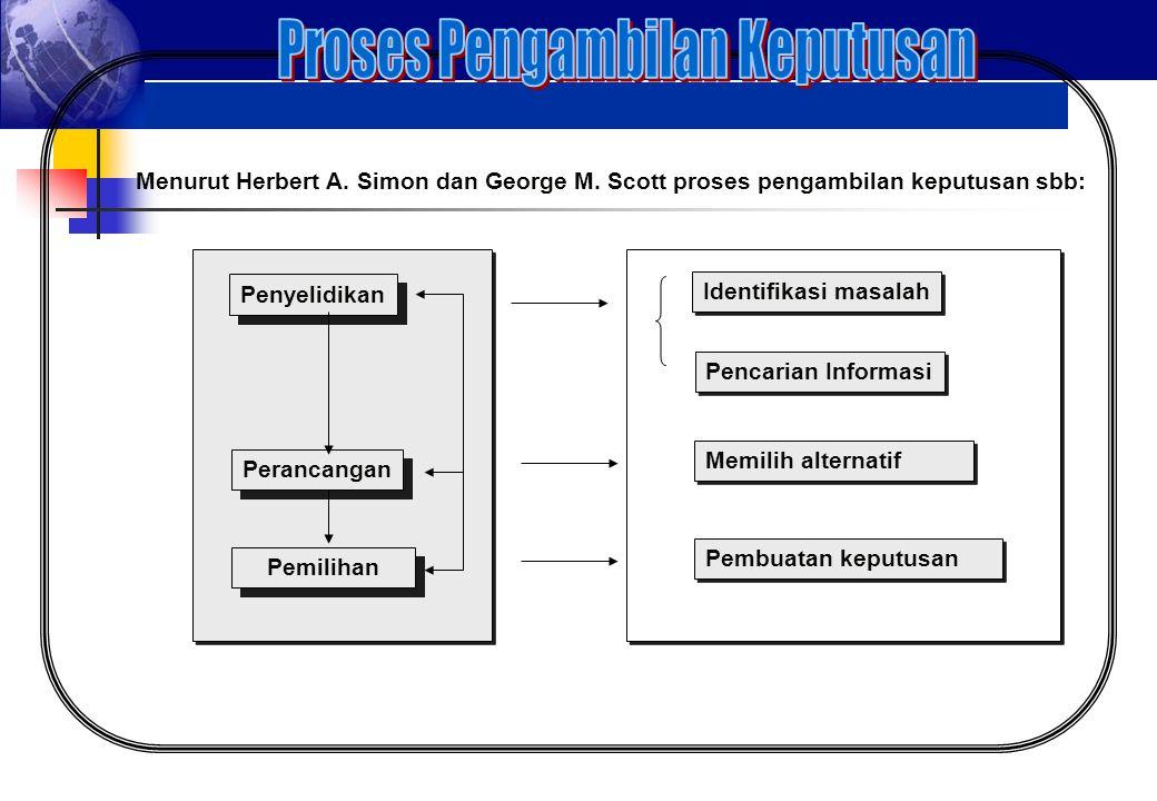 Menurut Herbert A. Simon dan George M. Scott proses pengambilan keputusan sbb: Penyelidikan Perancangan Pemilihan Identifikasi masalah Pencarian Infor