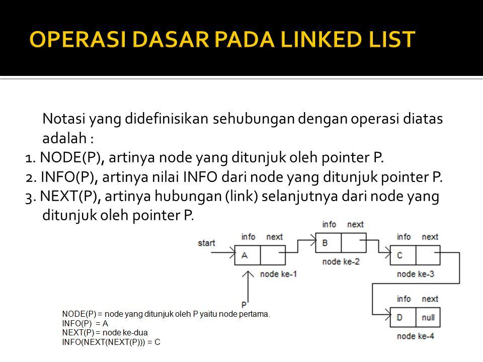 Notasi yang didefinisikan sehubungan dengan operasi diatas adalah : 1. NODE(P), artinya node yang ditunjuk oleh pointer P. 2. INFO(P), artinya nilai I