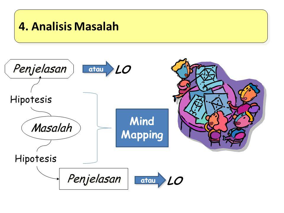 4. Analisis Masalah Masalah Penjelasan Hipotesis atau LO atau LO Mind Mapping