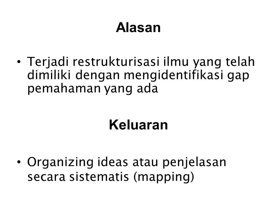 Alasan Terjadi restrukturisasi ilmu yang telah dimiliki dengan mengidentifikasi gap pemahaman yang ada Keluaran Organizing ideas atau penjelasan secar