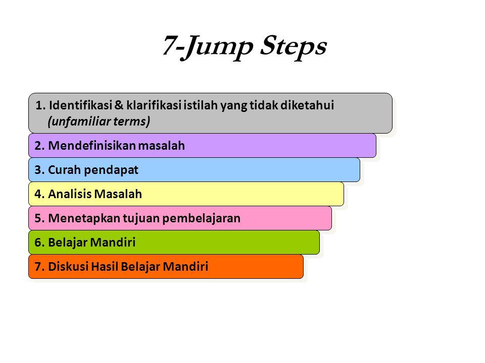 7-Jump Steps 1. Identifikasi & klarifikasi istilah yang tidak diketahui (unfamiliar terms) 1. Identifikasi & klarifikasi istilah yang tidak diketahui