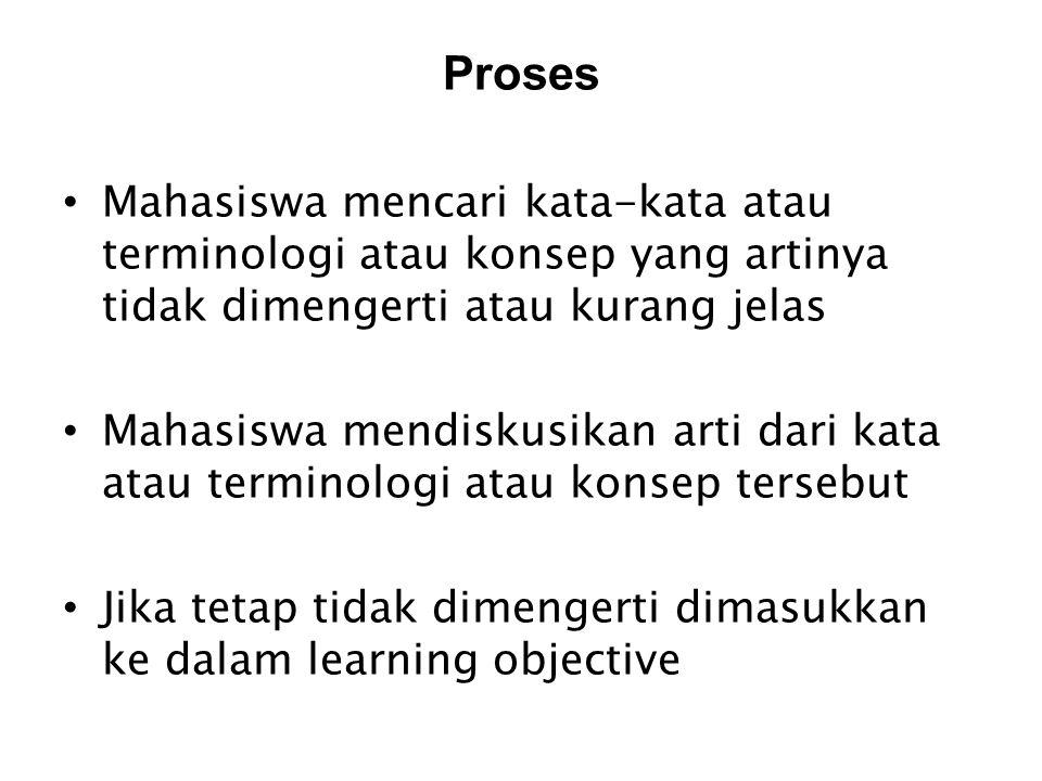 Alasan Terminologi yang tidak dimengerti dapat menjadi penghalang dalam proses pemahaman Klarifikasi dari terminologi yang kurang dimengerti dapat memulai proses belajar Keluaran Pemahaman terhadap problem yang diberikan