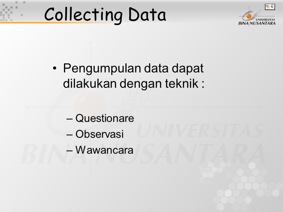 Collecting Data Pengumpulan data dapat dilakukan dengan teknik : –Questionare –Observasi –Wawancara