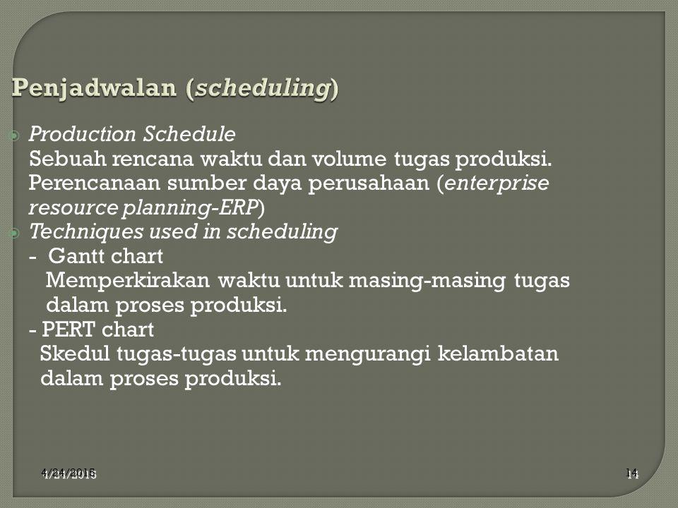 4/24/2015 14 Penjadwalan (scheduling)  Production Schedule Sebuah rencana waktu dan volume tugas produksi. Perencanaan sumber daya perusahaan (enterp