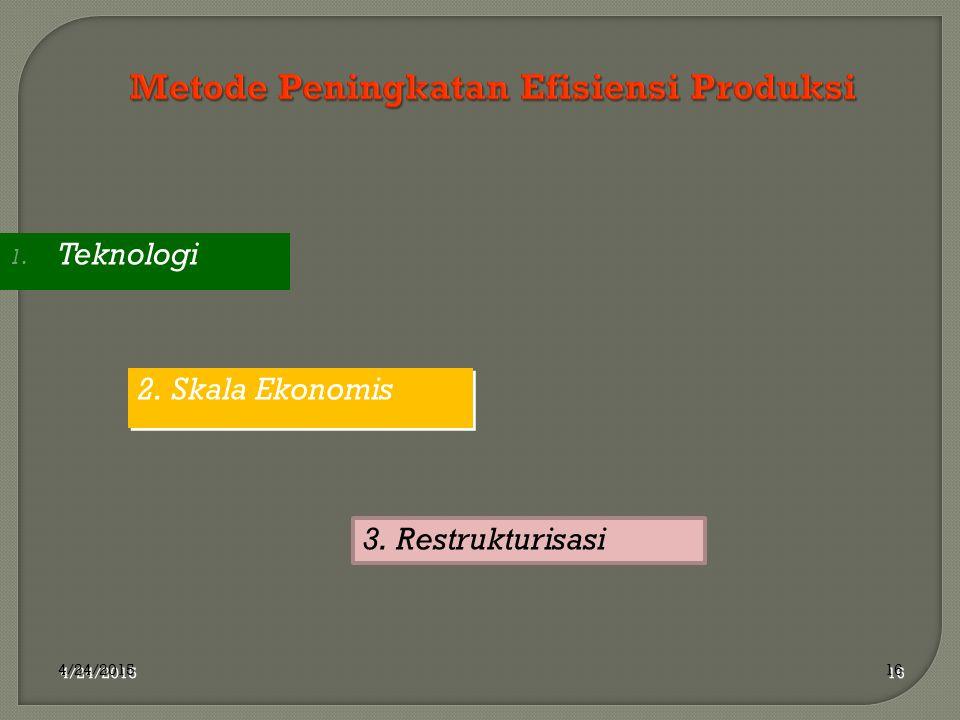 4/24/2015 16 Metode Peningkatan Efisiensi Produksi 1. Teknologi 2. Skala Ekonomis 3. Restrukturisasi
