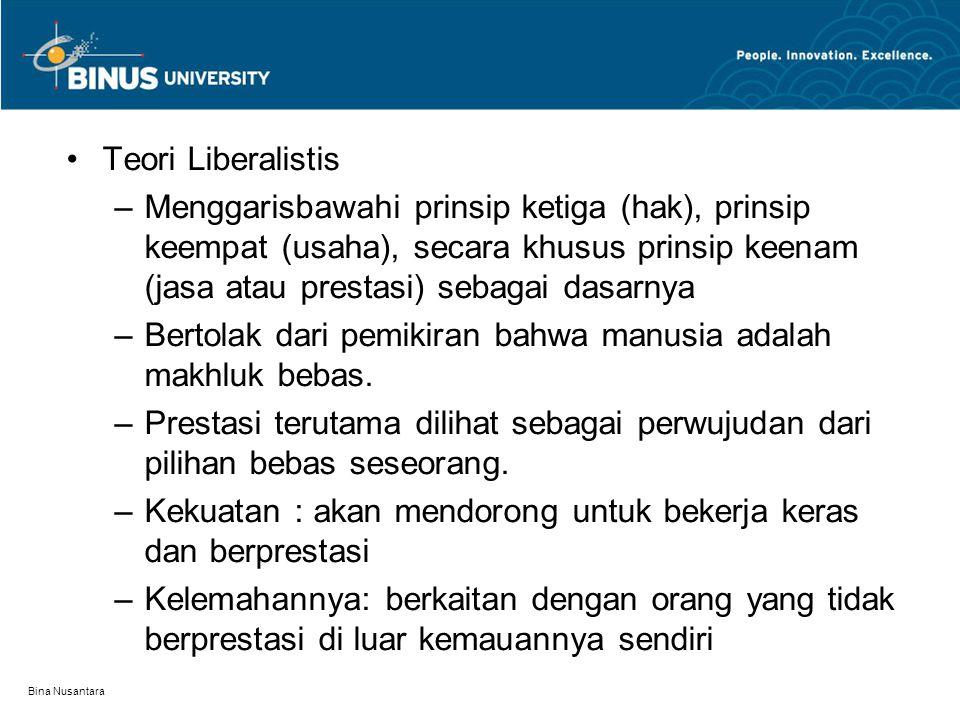 Bina Nusantara Teori Liberalistis –Menggarisbawahi prinsip ketiga (hak), prinsip keempat (usaha), secara khusus prinsip keenam (jasa atau prestasi) se