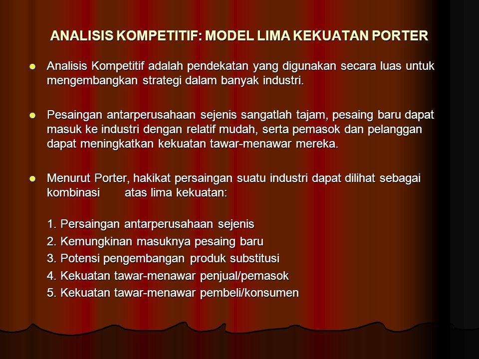 ANALISIS KOMPETITIF: MODEL LIMA KEKUATAN PORTER Analisis Kompetitif adalah pendekatan yang digunakan secara luas untuk mengembangkan strategi dalam banyak industri.