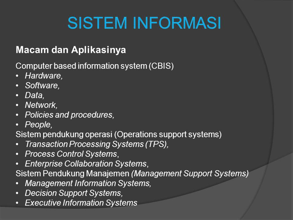 Macam dan Aplikasinya Computer based information system (CBIS) Hardware, Software, Data, Network, Policies and procedures, People, Sistem pendukung op