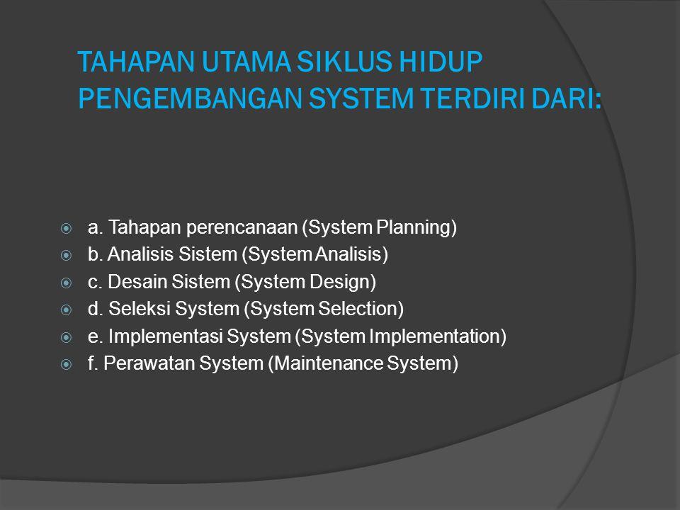 TAHAPAN UTAMA SIKLUS HIDUP PENGEMBANGAN SYSTEM TERDIRI DARI:  a. Tahapan perencanaan (System Planning)  b. Analisis Sistem (System Analisis)  c. De