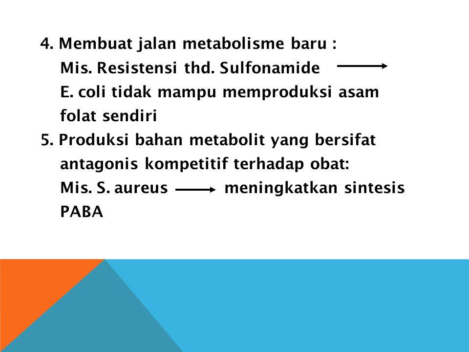 4. Membuat jalan metabolisme baru : Mis. Resistensi thd. Sulfonamide E. coli tidak mampu memproduksi asam folat sendiri 5. Produksi bahan metabolit ya