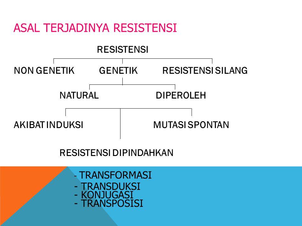 ASAL TERJADINYA RESISTENSI RESISTENSI NON GENETIK GENETIK RESISTENSI SILANG NATURAL DIPEROLEH AKIBAT INDUKSI MUTASI SPONTAN RESISTENSI DIPINDAHKAN - T