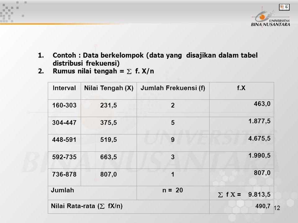 12 1.Contoh : Data berkelompok (data yang disajikan dalam tabel distribusi frekuensi) 2.Rumus nilai tengah =  f. X/n IntervalNilai Tengah (X)Jumlah F