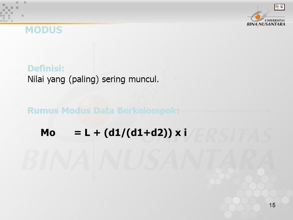 15 MODUS Definisi: Nilai yang (paling) sering muncul. Rumus Modus Data Berkelompok: Mo= L + (d1/(d1+d2)) x i