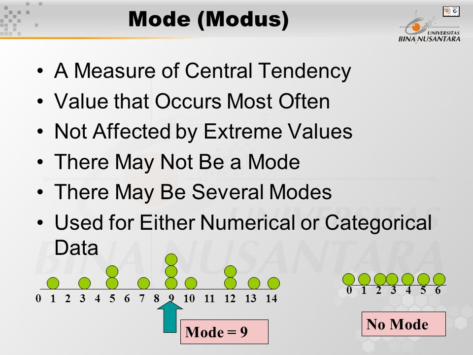16 Mode (Modus) A Measure of Central Tendency Value that Occurs Most Often Not Affected by Extreme Values There May Not Be a Mode There May Be Several Modes Used for Either Numerical or Categorical Data 0 1 2 3 4 5 6 7 8 9 10 11 12 13 14 Mode = 9 0 1 2 3 4 5 6 No Mode