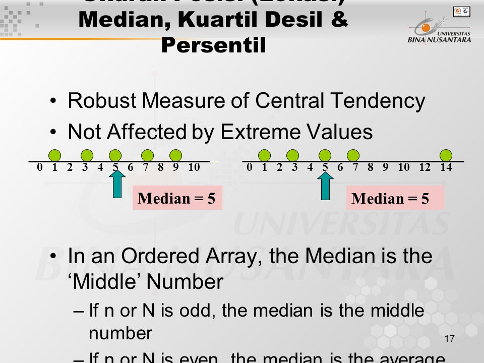 17 Ukuran Posisi (Lokasi) Median, Kuartil Desil & Persentil Robust Measure of Central Tendency Not Affected by Extreme Values In an Ordered Array, the Median is the 'Middle' Number –If n or N is odd, the median is the middle number –If n or N is even, the median is the average of the 2 middle numbers 0 1 2 3 4 5 6 7 8 9 100 1 2 3 4 5 6 7 8 9 10 12 14 Median = 5