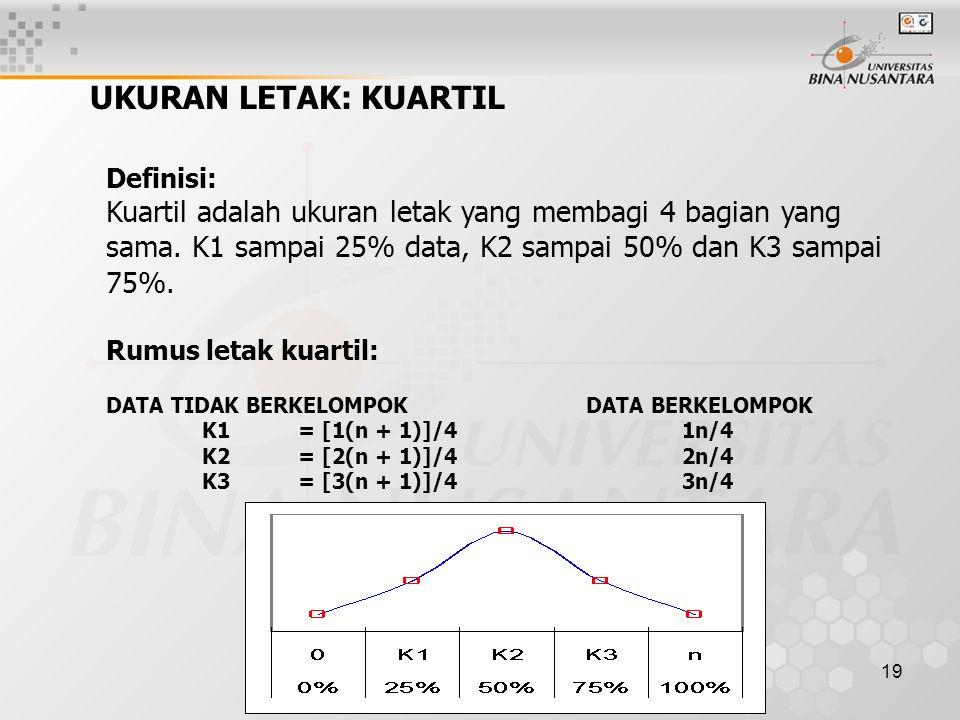 19 UKURAN LETAK: KUARTIL Definisi: Kuartil adalah ukuran letak yang membagi 4 bagian yang sama. K1 sampai 25% data, K2 sampai 50% dan K3 sampai 75%. R