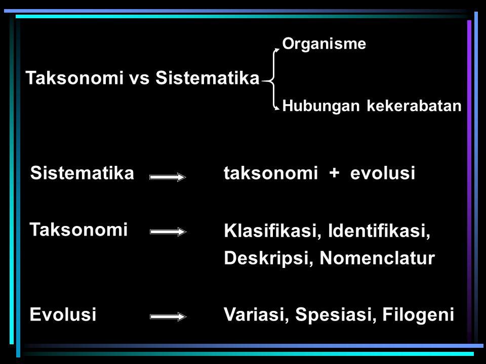 Organisme Hubungan kekerabatan Taksonomi vs Sistematika Sistematika Taksonomi Evolusi taksonomi + evolusi Klasifikasi, Identifikasi, Deskripsi, Nomenclatur Variasi, Spesiasi, Filogeni