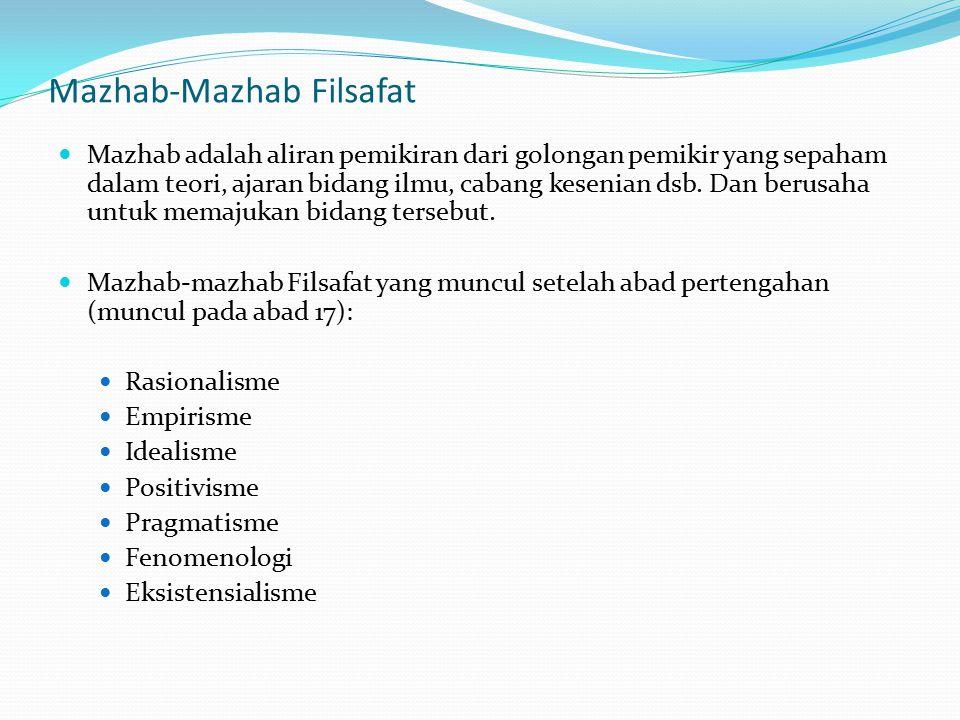 Mazhab-Mazhab Filsafat Mazhab adalah aliran pemikiran dari golongan pemikir yang sepaham dalam teori, ajaran bidang ilmu, cabang kesenian dsb. Dan ber