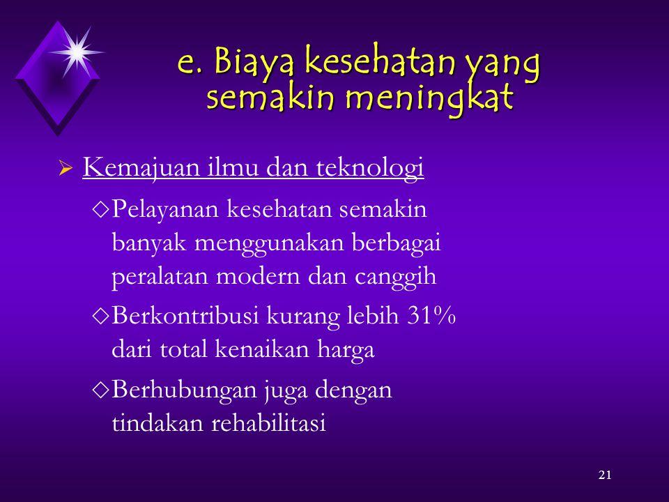 21 e. Biaya kesehatan yang semakin meningkat  Kemajuan ilmu dan teknologi  Pelayanan kesehatan semakin banyak menggunakan berbagai peralatan modern