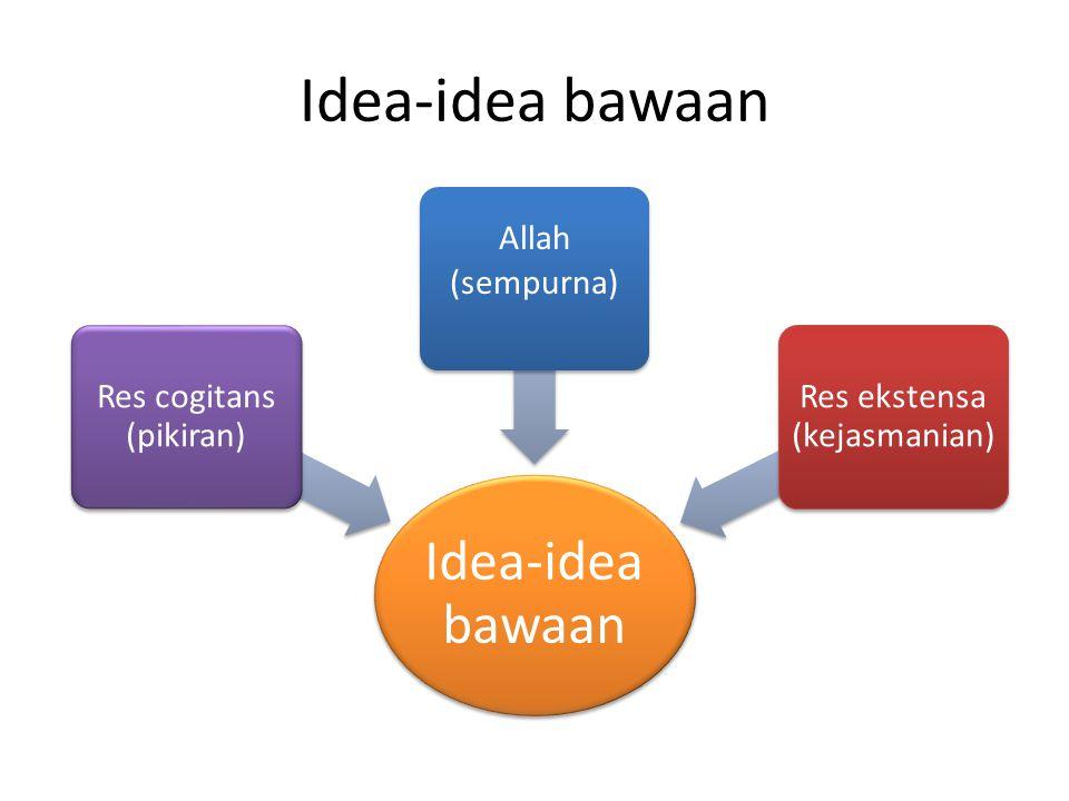 Idea-idea bawaan Res cogitans (pikiran) Allah (sempurna) Res ekstensa (kejasmanian)