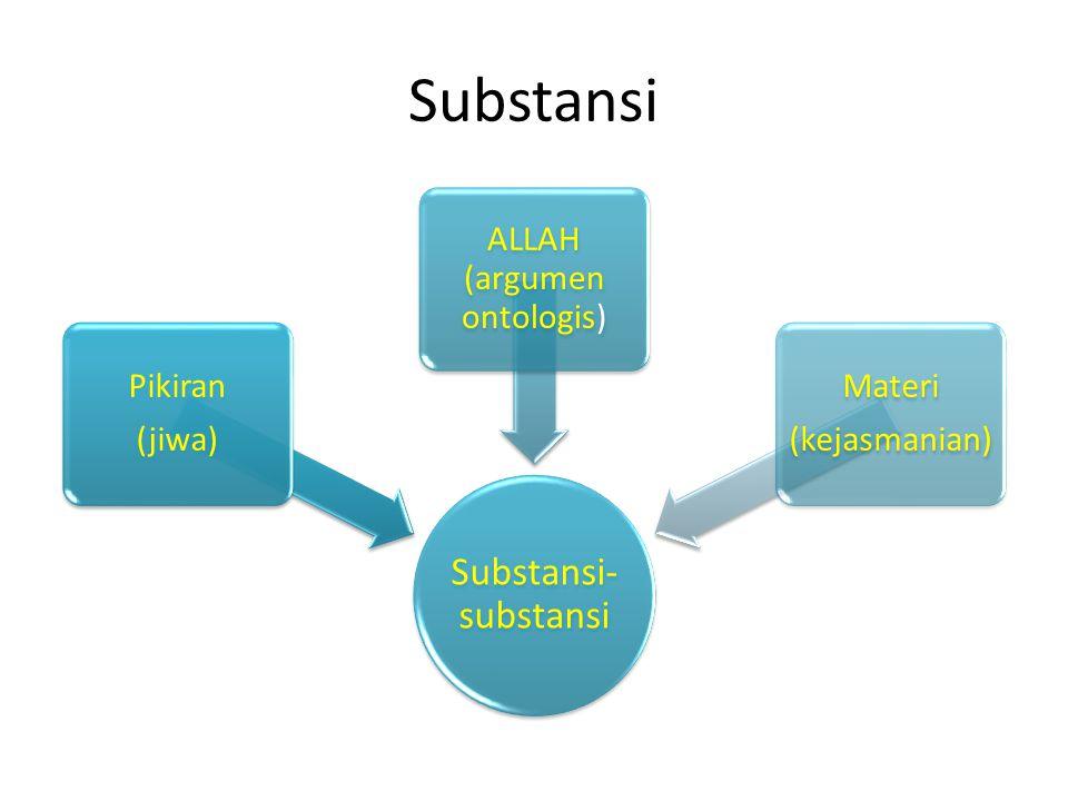 Substansi Substansi- substansi Pikiran (jiwa) ALLAH (argumen ontologis) Materi (kejasmanian)