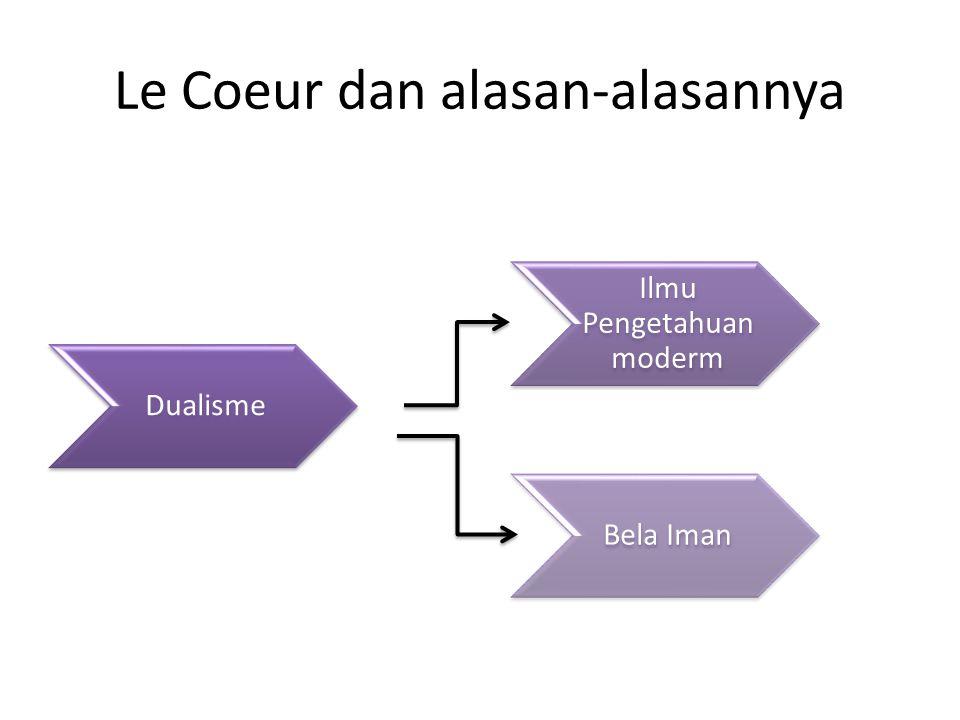 Le Coeur dan alasan-alasannya Dualisme Ilmu Pengetahuan moderm Bela Iman