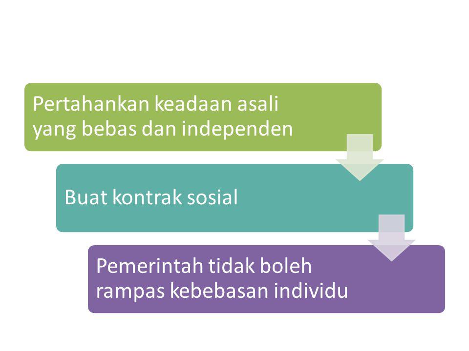Pertahankan keadaan asali yang bebas dan independen Buat kontrak sosial Pemerintah tidak boleh rampas kebebasan individu