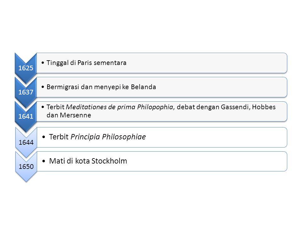 1644 Terbit Principia Philosophiae 1650 Mati di kota Stockholm 1625 Tinggal di Paris sementara 1637 Bermigrasi dan menyepi ke Belanda 1641 Terbit Medi
