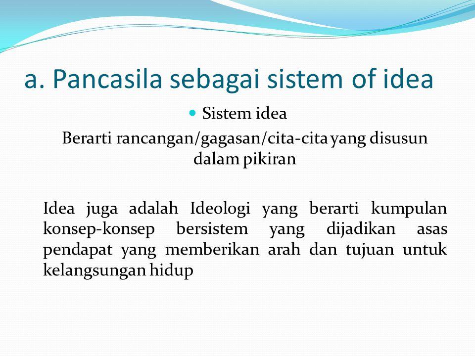 Sebagai sistem ideologi Ideologi adalalah cita-cita yang dianut oleh suatu negara, pemerintahan, rakyat Indonesia secara keseluruhan Ideologi politik adalah sistem kepercayaan yang membenarkan suatu tatanan politik yang ada/yang dicita-citakan oleh negara (ideologi negara)