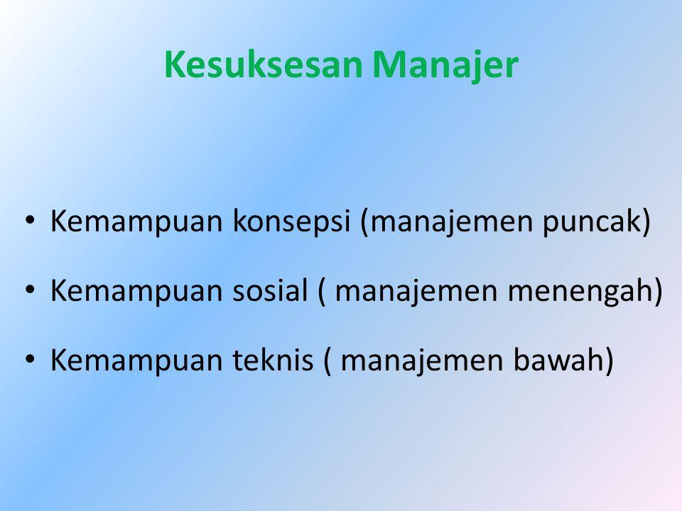 Kesuksesan Manajer Kemampuan konsepsi (manajemen puncak) Kemampuan sosial ( manajemen menengah) Kemampuan teknis ( manajemen bawah)