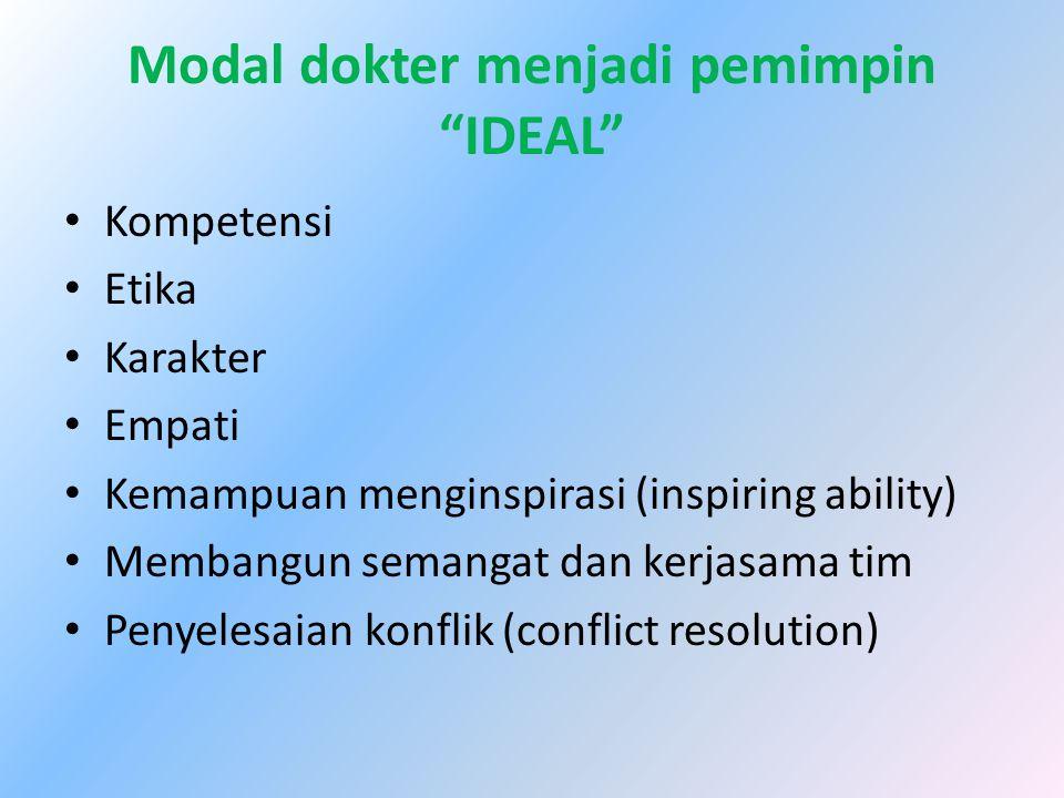 """Modal dokter menjadi pemimpin """"IDEAL"""" Kompetensi Etika Karakter Empati Kemampuan menginspirasi (inspiring ability) Membangun semangat dan kerjasama ti"""