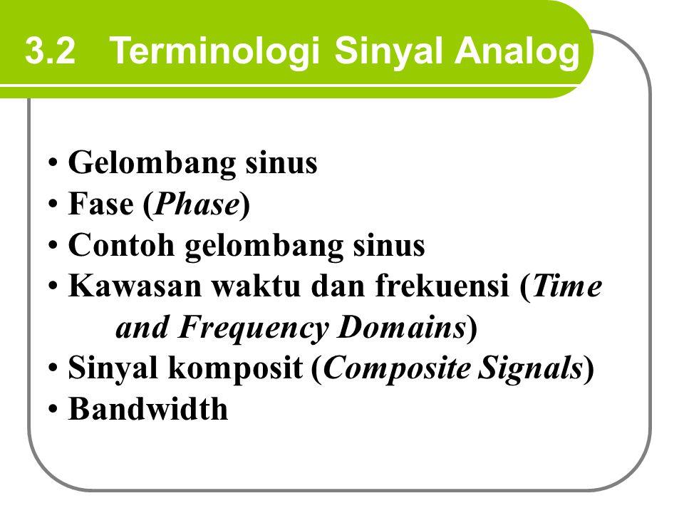 3.2 Terminologi Sinyal Analog Gelombang sinus Fase (Phase) Contoh gelombang sinus Kawasan waktu dan frekuensi (Time and Frequency Domains) Sinyal komp