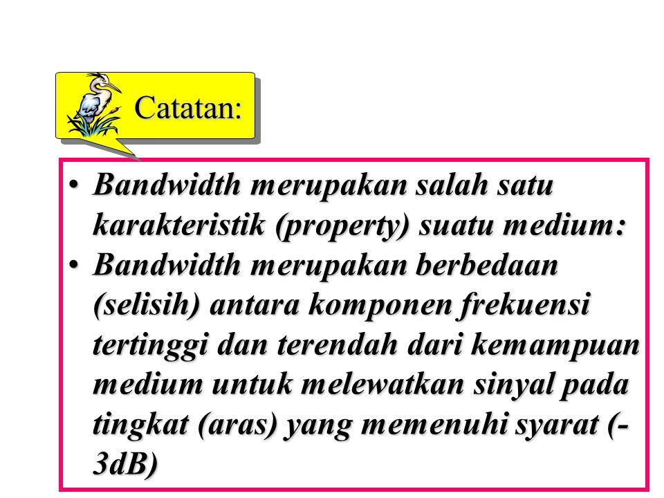 Bandwidth merupakan salah satu karakteristik (property) suatu medium:Bandwidth merupakan salah satu karakteristik (property) suatu medium: Bandwidth m