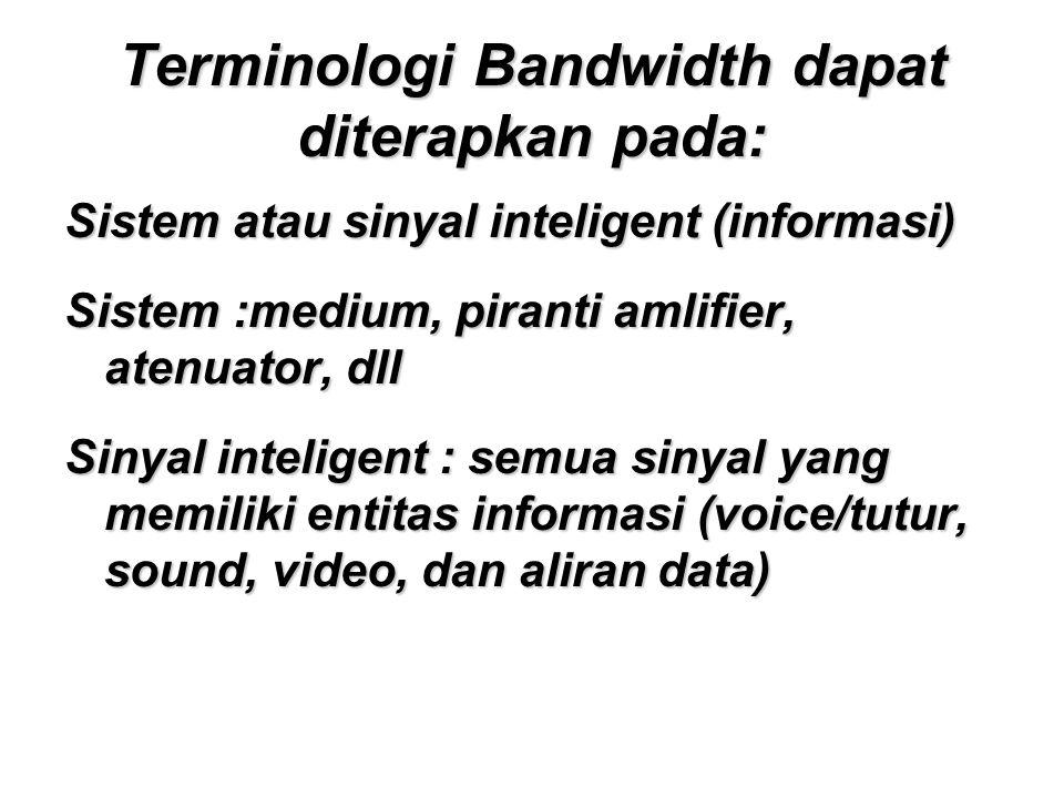 Terminologi Bandwidth dapat diterapkan pada: Sistem atau sinyal inteligent (informasi) Sistem :medium, piranti amlifier, atenuator, dll Sinyal intelig