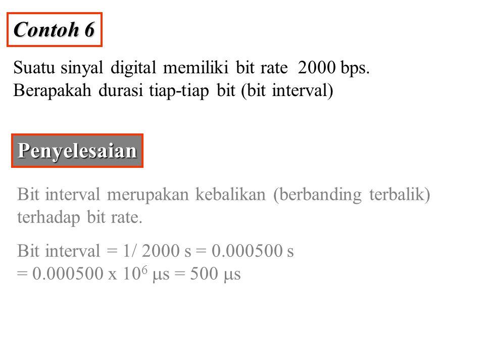 Contoh 6 Suatu sinyal digital memiliki bit rate 2000 bps. Berapakah durasi tiap-tiap bit (bit interval) Penyelesaian Bit interval merupakan kebalikan