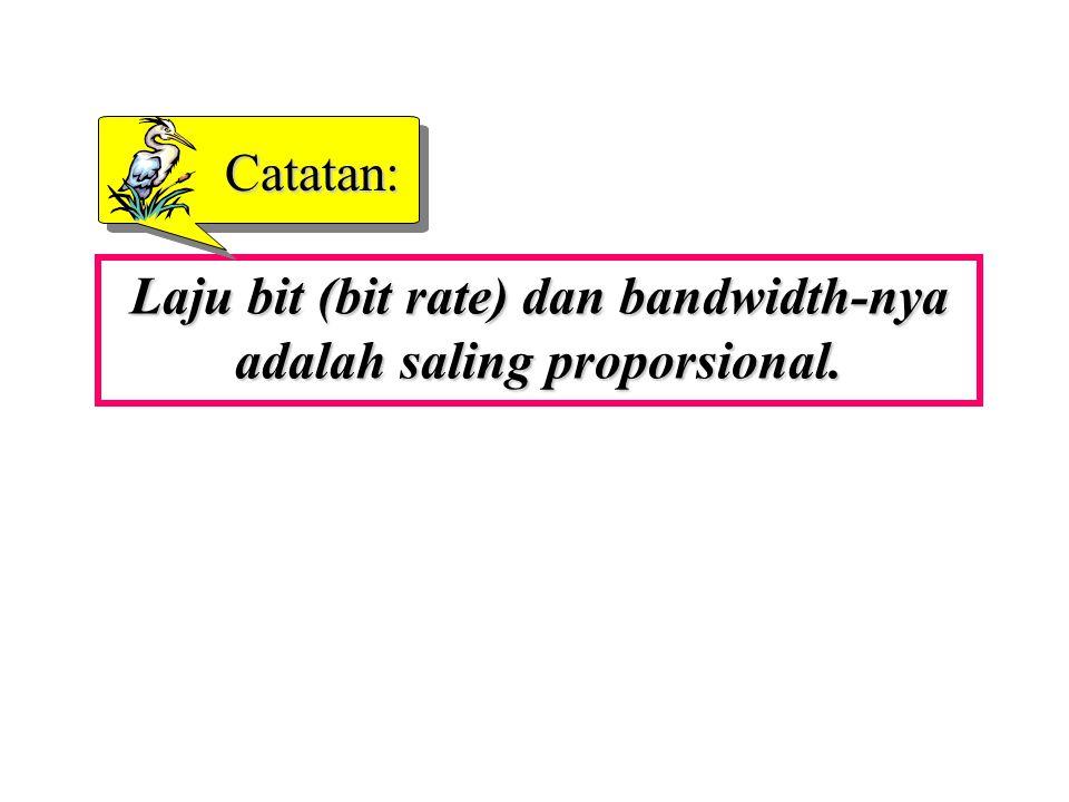 Laju bit (bit rate) dan bandwidth-nya adalah saling proporsional. Catatan: