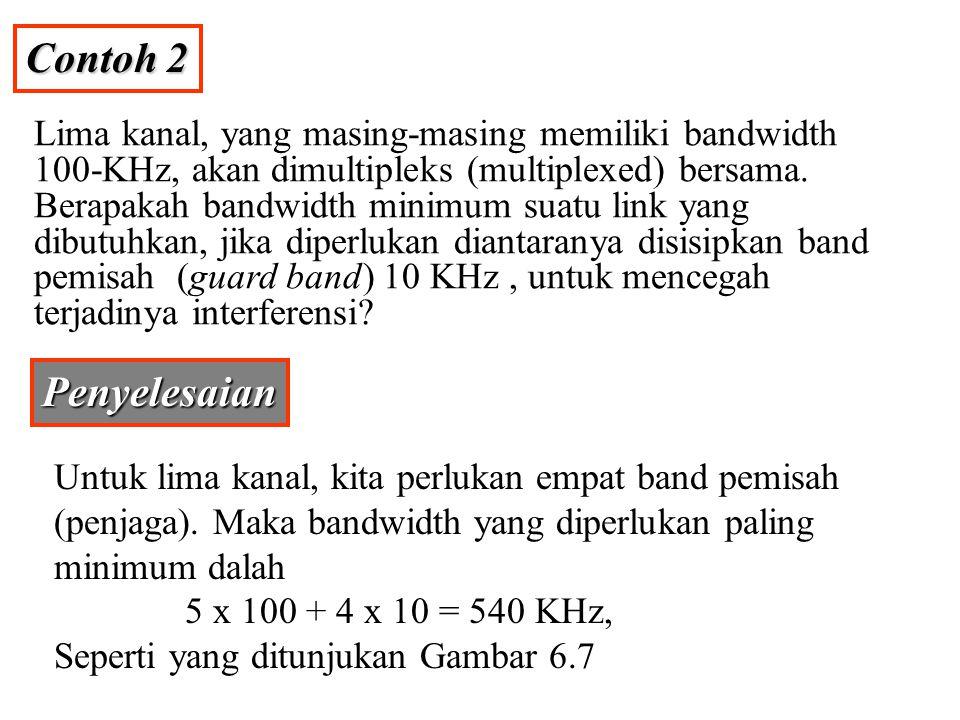 Gambar 6.7 Contoh 2