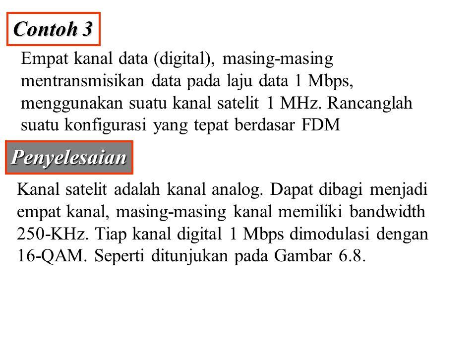 Contoh 3 Empat kanal data (digital), masing-masing mentransmisikan data pada laju data 1 Mbps, menggunakan suatu kanal satelit 1 MHz. Rancanglah suatu