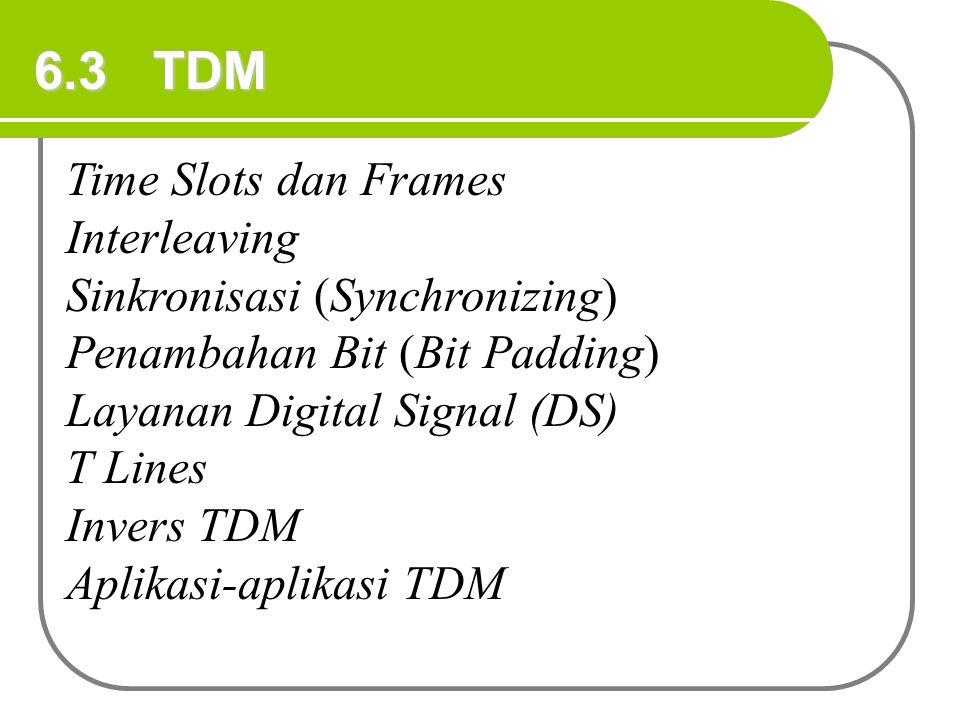 6.3 TDM Time Slots dan Frames Interleaving Sinkronisasi (Synchronizing) Penambahan Bit (Bit Padding) Layanan Digital Signal (DS) T Lines Invers TDM Ap