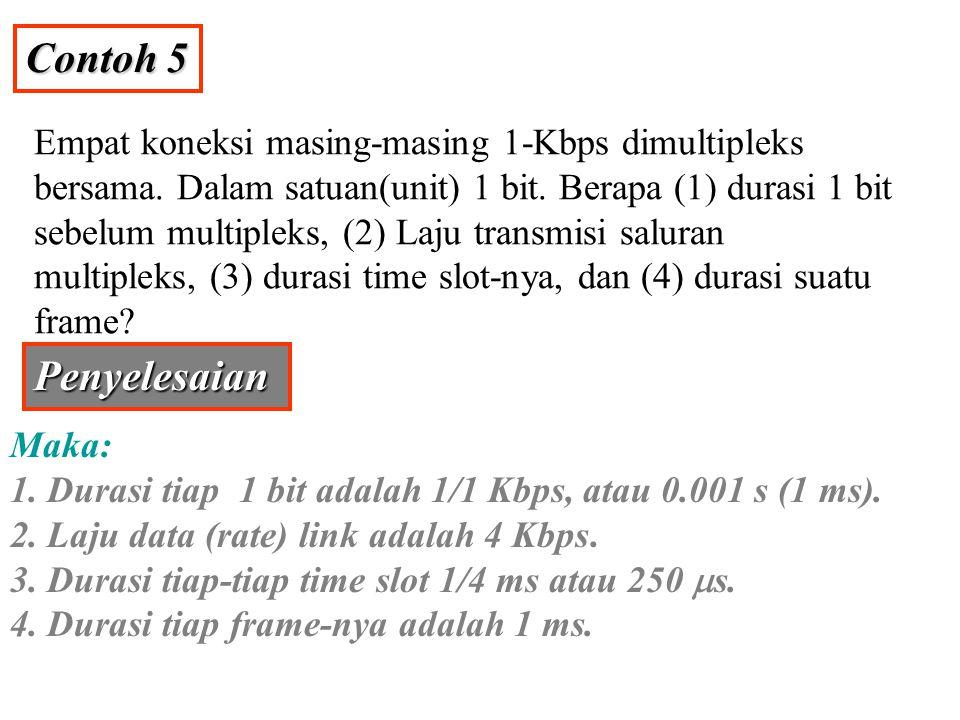 Contoh 5 Empat koneksi masing-masing 1-Kbps dimultipleks bersama. Dalam satuan(unit) 1 bit. Berapa (1) durasi 1 bit sebelum multipleks, (2) Laju trans
