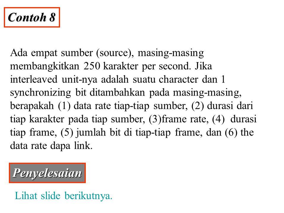 Contoh 8 Ada empat sumber (source), masing-masing membangkitkan 250 karakter per second. Jika interleaved unit-nya adalah suatu character dan 1 synchr