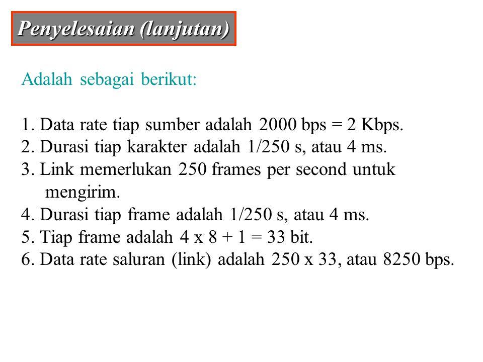 Penyelesaian (lanjutan) Adalah sebagai berikut: 1. Data rate tiap sumber adalah 2000 bps = 2 Kbps. 2. Durasi tiap karakter adalah 1/250 s, atau 4 ms.