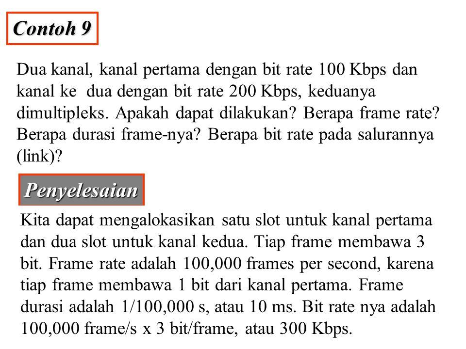 Contoh 9 Dua kanal, kanal pertama dengan bit rate 100 Kbps dan kanal ke dua dengan bit rate 200 Kbps, keduanya dimultipleks. Apakah dapat dilakukan? B