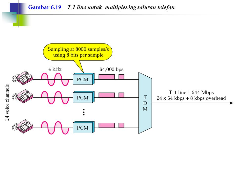 Gambar 6.20 Struktur frame T-1
