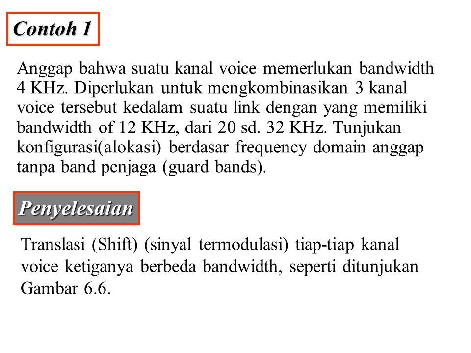 Contoh 1 Anggap bahwa suatu kanal voice memerlukan bandwidth 4 KHz. Diperlukan untuk mengkombinasikan 3 kanal voice tersebut kedalam suatu link dengan