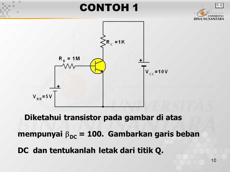 10 CONTOH 1 Diketahui transistor pada gambar di atas mempunyai  DC = 100. Gambarkan garis beban DC dan tentukanlah letak dari titik Q.