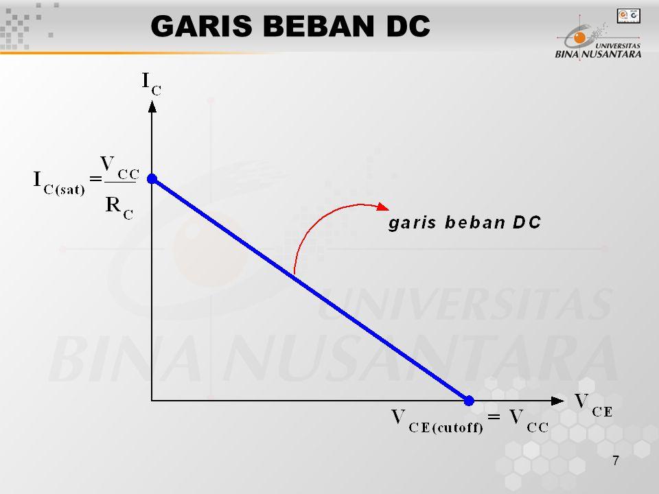 7 GARIS BEBAN DC