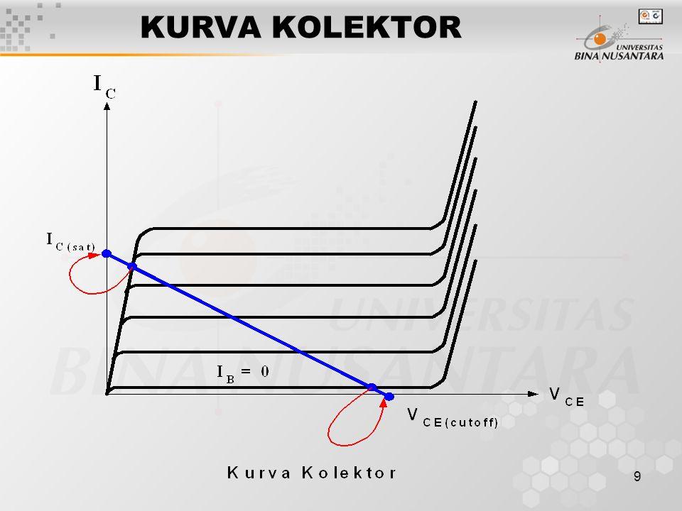 10 CONTOH 1 Diketahui transistor pada gambar di atas mempunyai  DC = 100.