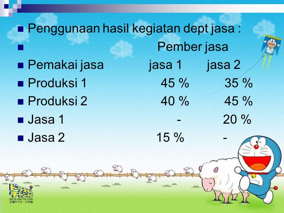 Penggunaan hasil kegiatan dept jasa : Pember jasa Pemakai jasa jasa 1 jasa 2 Produksi 1 45 % 35 % Produksi 2 40 % 45 % Jasa 1 - 20 % Jasa 2 15 % -