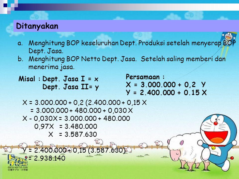 Ditanyakan a.Menghitung BOP keseluruhan Dept. Produksi setelah menyerap BOP Dept. Jasa. b.Menghitung BOP Netto Dept. Jasa. Setelah saling memberi dan